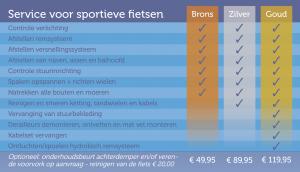 tarievenbord_2_sportievefietsen_brinkman_v4def